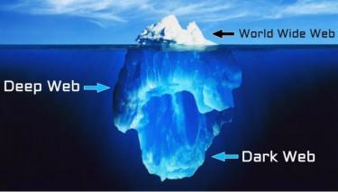 Deep Web, Darknet ve Dark Web Arasındaki Farklar Neler?